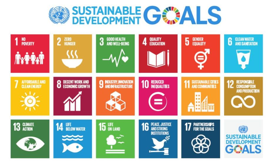 UN-Sustainable-Development-Goals_SDGs_new